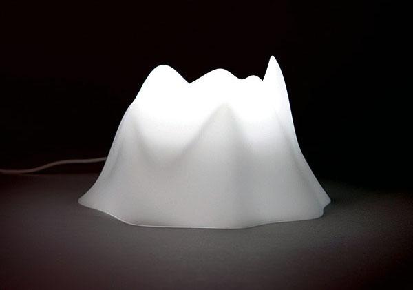 趣味火山灯 - 图2